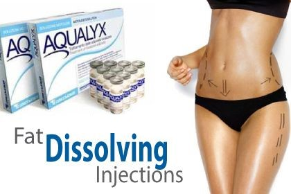 Aqualyx mesotherapy for cellulite and fat reduction – one area